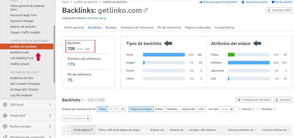 Backlinks en SEMrush