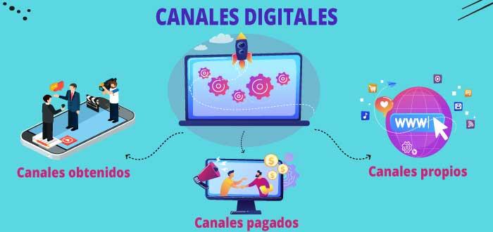 Tipos de canales digitales